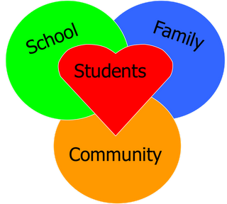 circle of school counselor words